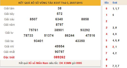 XS Vũng Tàu