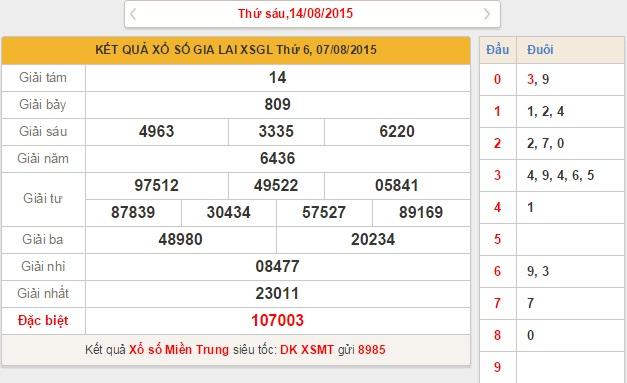 xsgl-thu-6-phan-tich-xsgl-hom-nay-thu-6-ngay-14-8-2015