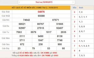 xsmb-thu-3-phan-tich-ket-qua-xo-so-mien-bac-hom-nay-thu-3-ngay-11-8-2015
