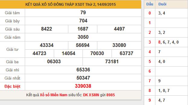 XS Đồng Tháp
