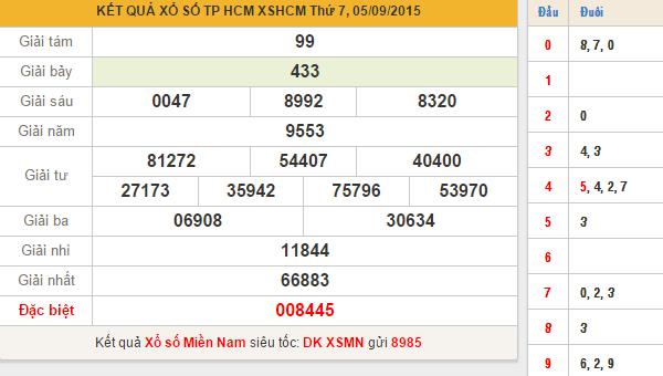 Xổ số HCM