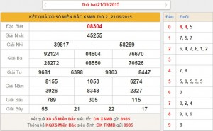 xsmb-thu-3-phan-tich-ket-qua-xo-so-mien-bac-hom-nay-thu-3-ngay-22-9-2015