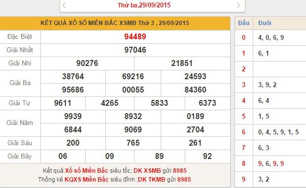 xsmb-thu-4-phan-tich-ket-qua-xo-so-mien-bac-hom-nay-thu-4-ngay-30-9-2015