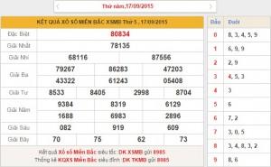 xsmb-thu-6-phan-tich-ket-qua-xo-so-mien-bac-hom-nay-thu-6-ngay-18-9-2015