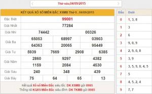 xsmb-thu-7-phan-tich-ket-qua-xo-so-mien-bac-hom-nay-thu-7-ngay-5-9-2015