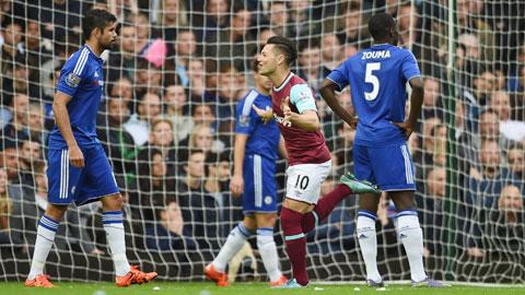 Chelsea thực sự không còn lối thoát ở Premier League
