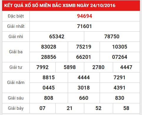 xsmb-ngay-25-10