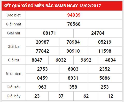 xsmb-ngay-14-02
