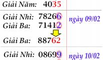 Soi cầu phân tích kết quả xổ số miền bắc - xsmb thứ 6 của các cao thủ