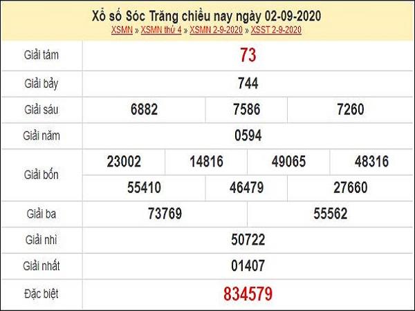 Dự đoán XSST 9/9/2020