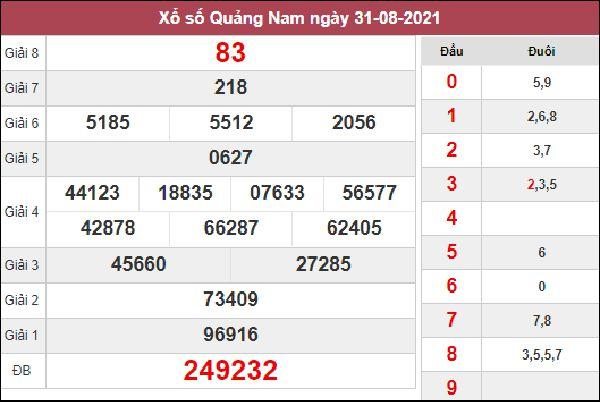 Dự đoán XSQNM 7/9/2021 chốt kết quả Quảng Nam thứ 3